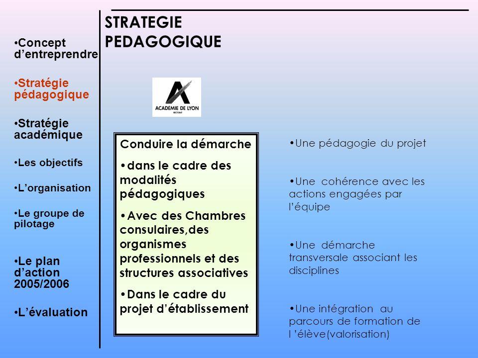 •Concept d'entreprendre •Stratégie pédagogique •Stratégie académique •Les objectifs •L'organisation •Le groupe de pilotage •Le plan d'action 2005/2006 •L'évaluation STRATEGIE PEDAGOGIQUE Conduire la démarche • dans le cadre des modalités pédagogiques • Avec des Chambres consulaires,des organismes professionnels et des structures associatives • Dans le cadre du projet d'établissement •Une pédagogie du projet •Une cohérence avec les actions engagées par l'équipe •Une démarche transversale associant les disciplines •Une intégration au parcours de formation de l 'élève(valorisation)