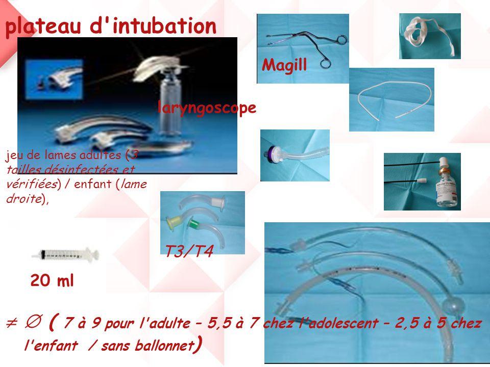 T3/T4 laryngoscope jeu de lames adultes (3 tailles désinfectées et vérifiées) / enfant (lame droite), plateau d'intubation 20 ml   ( 7 à 9 pour l'ad