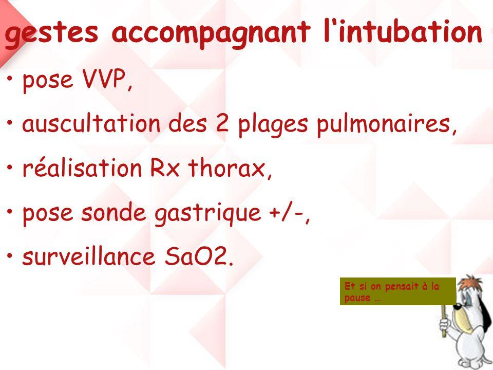 gestes accompagnant l'intubation • pose VVP, • auscultation des 2 plages pulmonaires, • réalisation Rx thorax, • pose sonde gastrique +/-, • surveilla