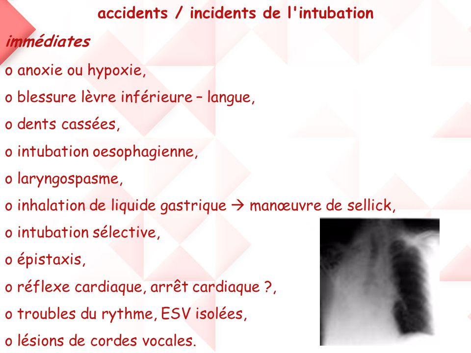 accidents / incidents de l'intubation immédiates o anoxie ou hypoxie, o blessure lèvre inférieure – langue, o dents cassées, o intubation oesophagienn