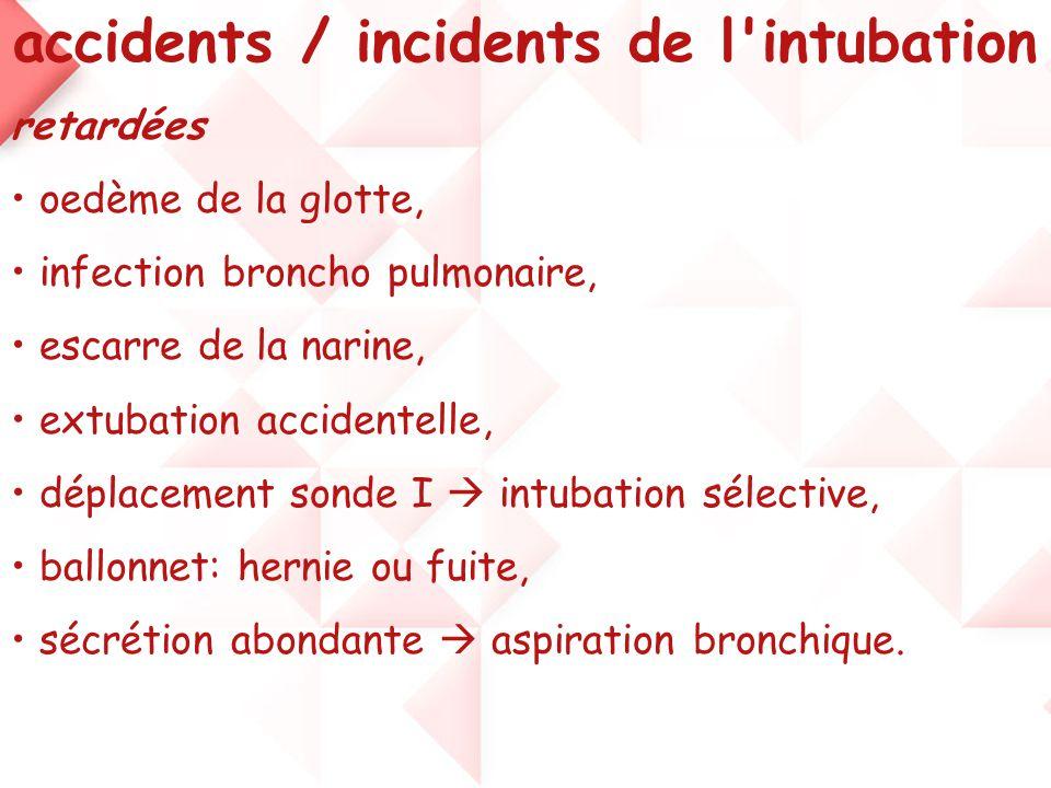 accidents / incidents de l'intubation retardées • oedème de la glotte, • infection broncho pulmonaire, • escarre de la narine, • extubation accidentel