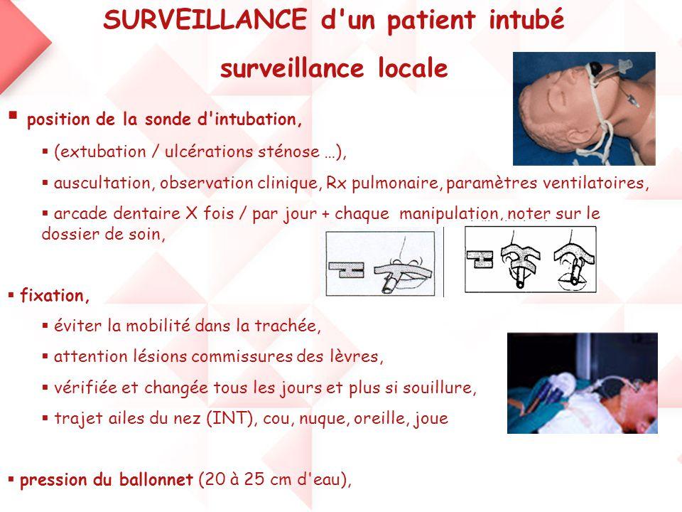SURVEILLANCE d'un patient intubé surveillance locale  position de la sonde d'intubation,  (extubation / ulcérations sténose …),  auscultation, obse