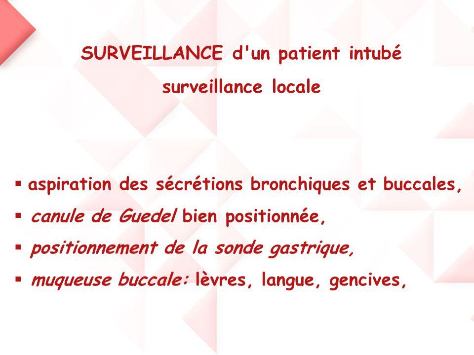 SURVEILLANCE d'un patient intubé surveillance locale  aspiration des sécrétions bronchiques et buccales,  canule de Guedel bien positionnée,  posit