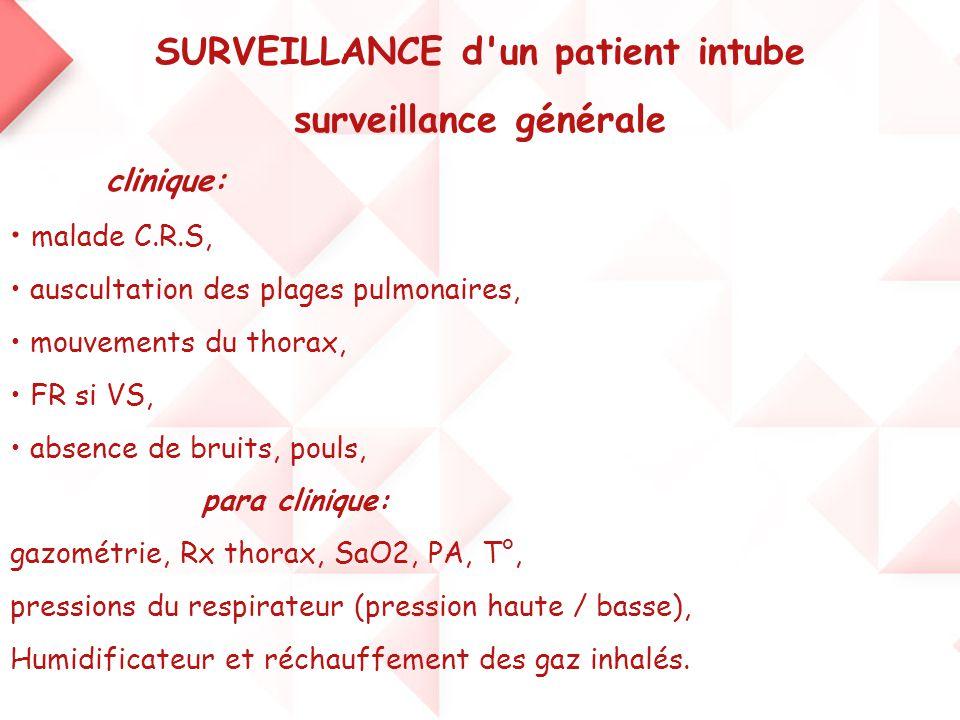 SURVEILLANCE d'un patient intube surveillance générale clinique: • malade C.R.S, • auscultation des plages pulmonaires, • mouvements du thorax, • FR s