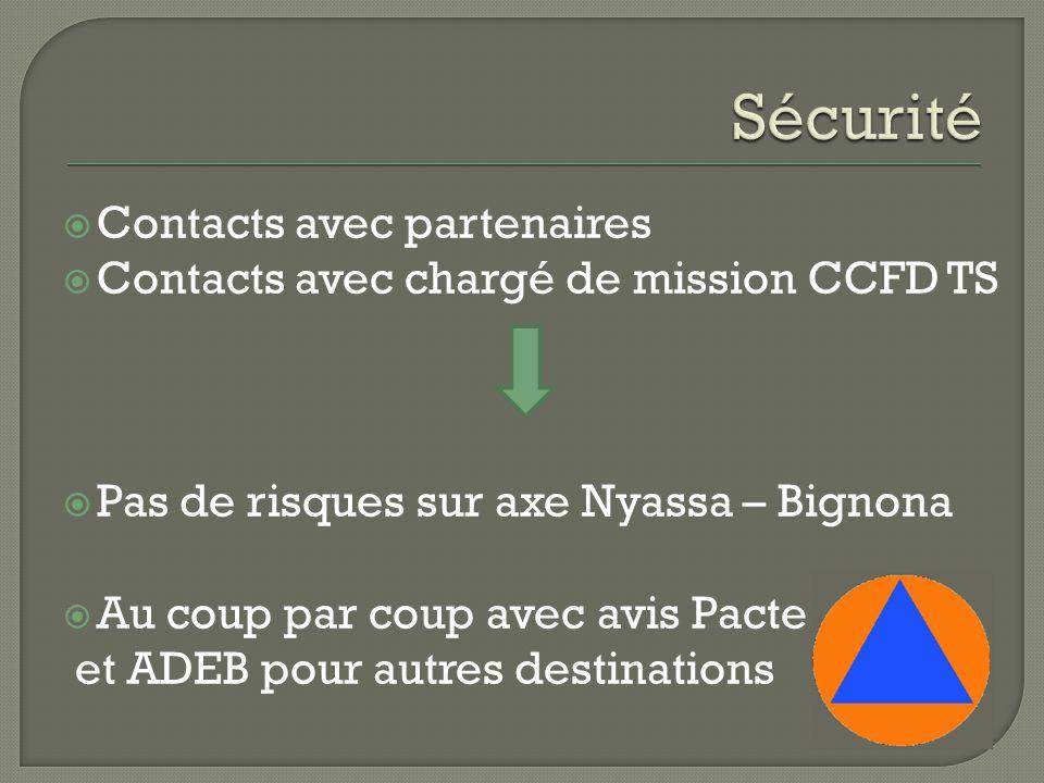  Contacts avec partenaires  Contacts avec chargé de mission CCFD TS  Pas de risques sur axe Nyassa – Bignona  Au coup par coup avec avis Pacte et ADEB pour autres destinations