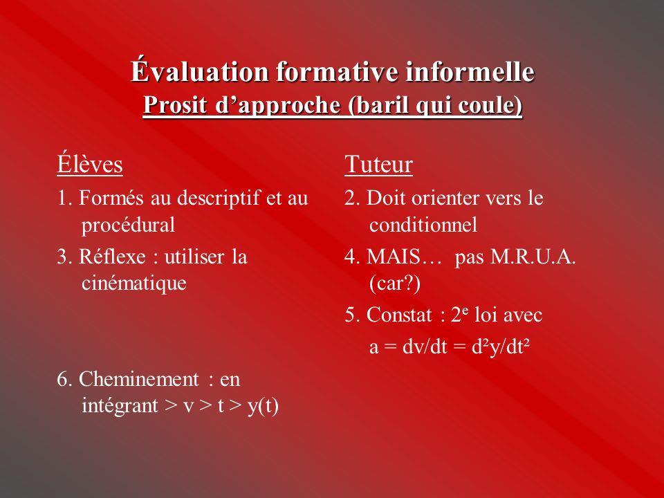 Évaluation formative informelle Prosit d'approche (baril qui coule) Élèves 1. Formés au descriptif et au procédural 3. Réflexe : utiliser la cinématiq