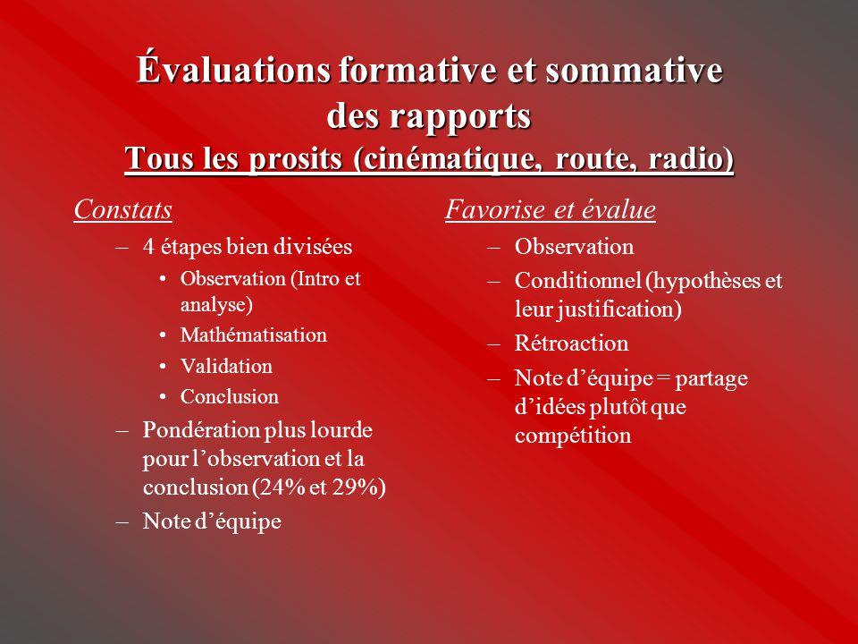 Évaluations formative et sommative des rapports Tous les prosits (cinématique, route, radio) Constats –4 étapes bien divisées •Observation (Intro et a