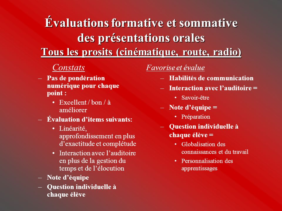 Évaluations formative et sommative des présentations orales Tous les prosits (cinématique, route, radio) Constats –Pas de pondération numérique pour c