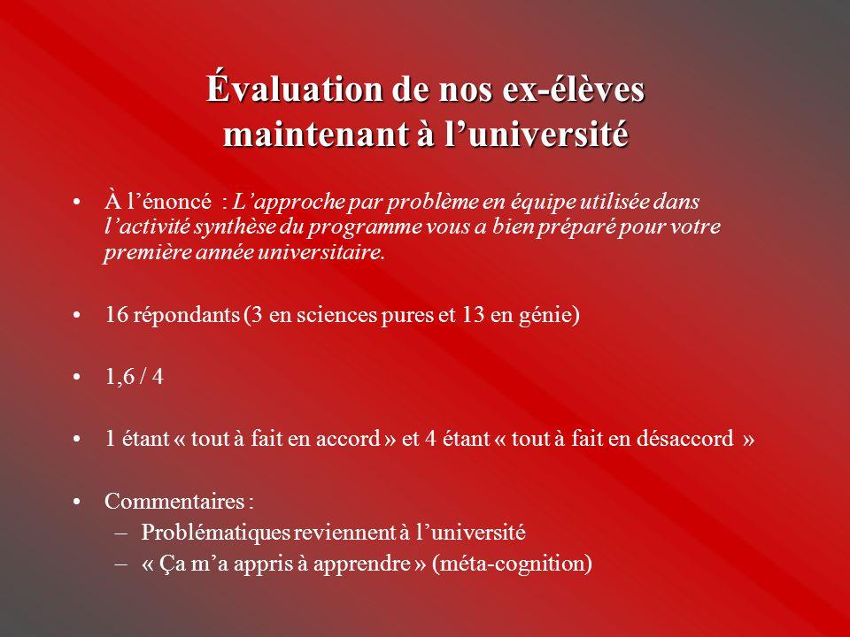 Évaluation de nos ex-élèves maintenant à l'université •À l'énoncé : L'approche par problème en équipe utilisée dans l'activité synthèse du programme v