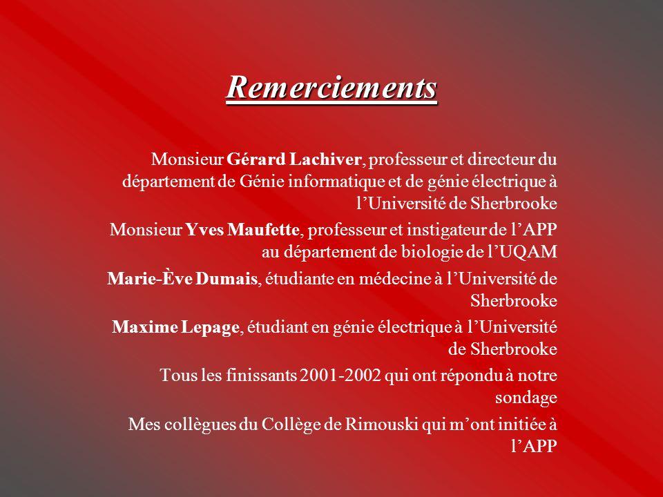 Remerciements Monsieur Gérard Lachiver, professeur et directeur du département de Génie informatique et de génie électrique à l'Université de Sherbroo