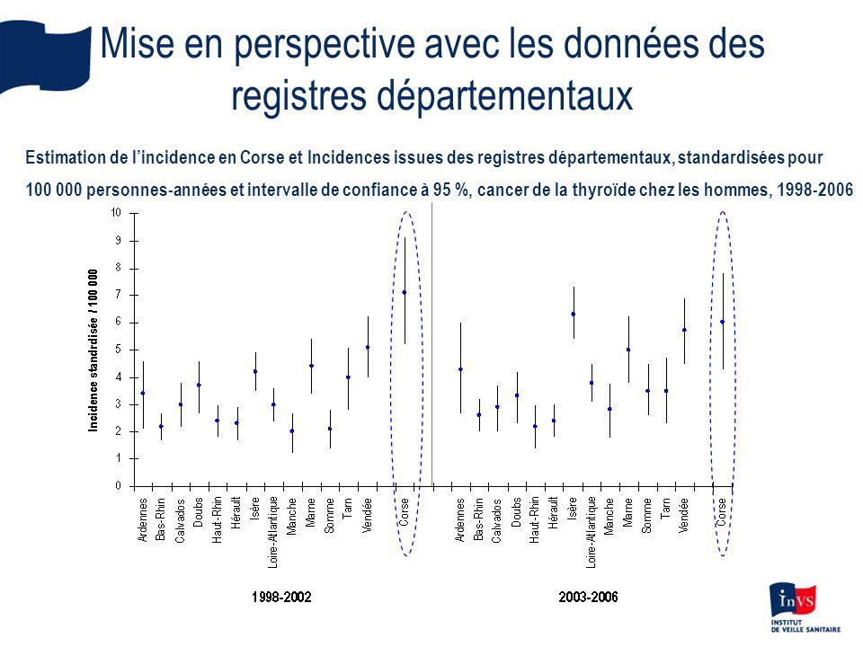 Mise en perspective avec les données des registres départementaux Estimation de l'incidence en Corse et Incidences issues des registres départementaux