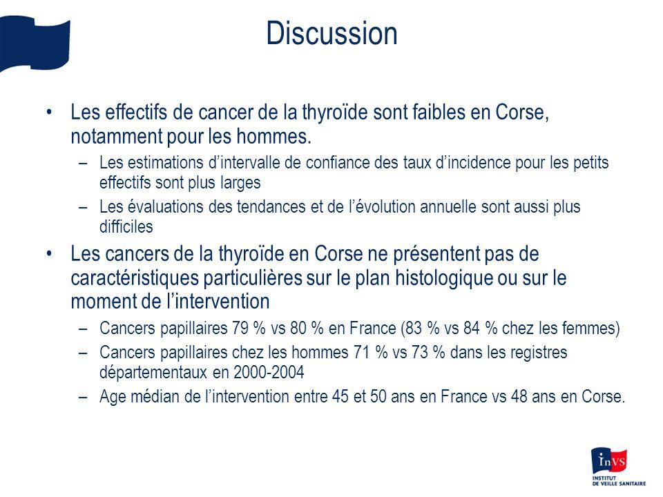 Discussion •Les effectifs de cancer de la thyroïde sont faibles en Corse, notamment pour les hommes. –Les estimations d'intervalle de confiance des ta