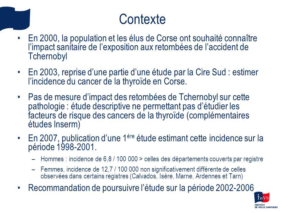 Mise en perspective avec les données des registres départementaux Estimation de l'incidence en Corse et Incidences issues des registres départementaux, standardisées pour 100 000 personnes-années et intervalle de confiance à 95 %, cancer de la thyroïde chez les hommes, 1998-2006