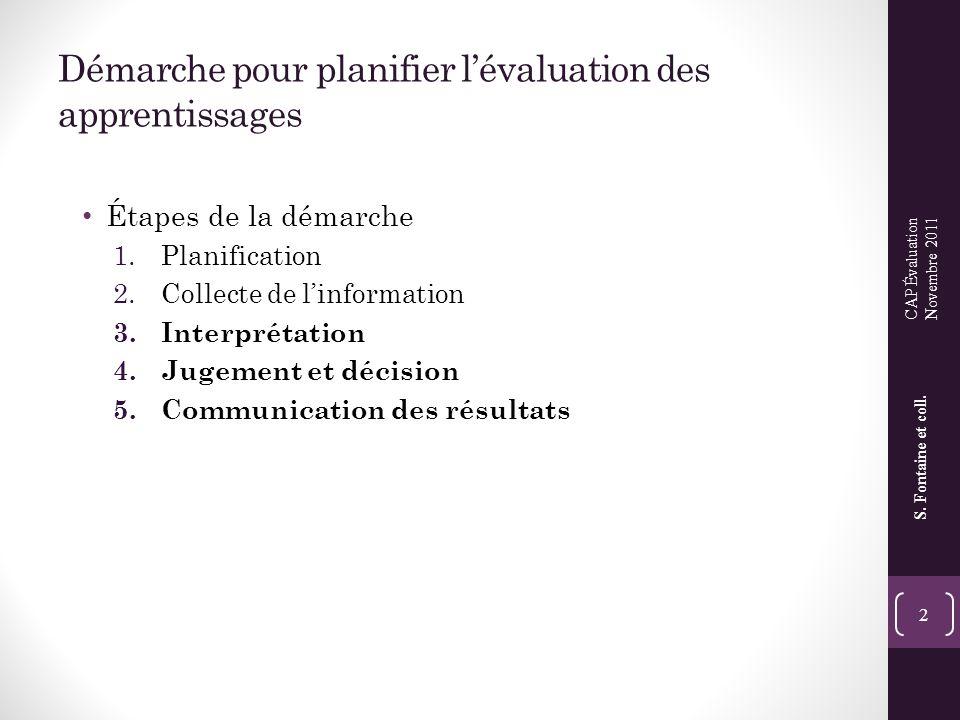 Démarche pour planifier l'évaluation des apprentissages • Étapes de la démarche 1.Planification 2.Collecte de l'information 3.Interprétation 4.Jugemen