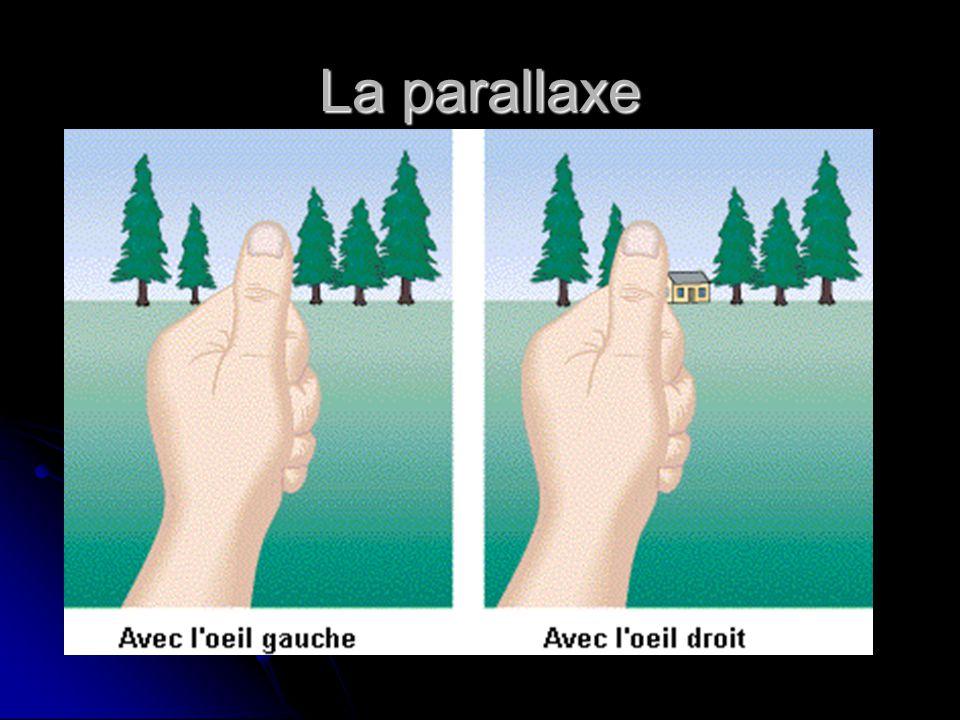La parallaxe