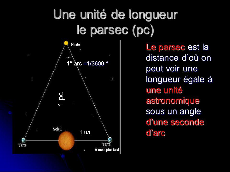 Une unité de longueur le parsec (pc) Le parsec est la distance d'où on peut voir une longueur égale à une unité astronomique sous un angle d'une secon