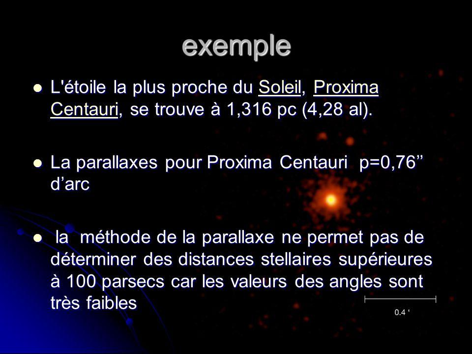 exemple  L'étoile la plus proche du Soleil, Proxima Centauri, se trouve à 1,316 pc (4,28 al). SoleilProxima CentauriSoleilProxima Centauri  La paral