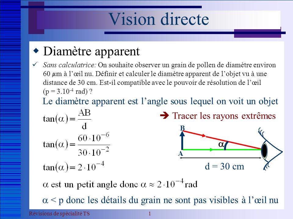 Révisions de spécialité TS 22 Instruments d'optique  Lunette (afocale)  On donne le grossissement de la lunette : où  ' est le diamètre angulaire de l'objet vue à travers la lunette et  est le diamètre angulaire de l'objet Dans l'approximation des petits angles, montrer que le grossissement de la lunette afocale est égal au rapport des distances focales de l'objectif et de l'oculaire.