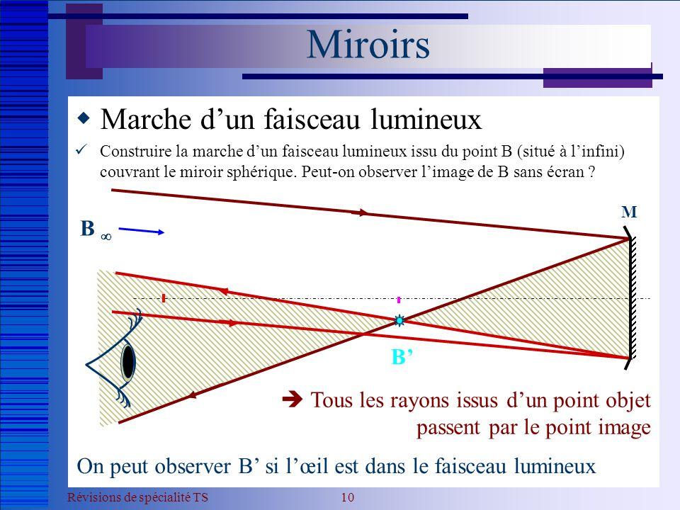 Révisions de spécialité TS 10  Marche d'un faisceau lumineux  Construire la marche d'un faisceau lumineux issu du point B (situé à l'infini) couvran