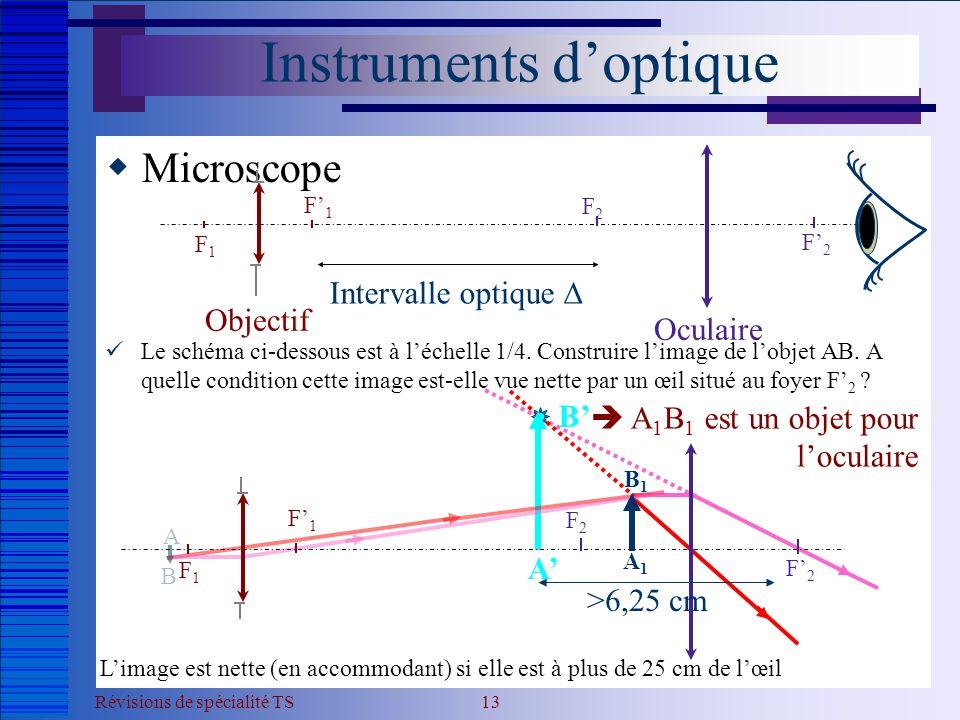 Révisions de spécialité TS 13 Instruments d'optique  Microscope  Le schéma ci-dessous est à l'échelle 1/4. Construire l'image de l'objet AB. A quell