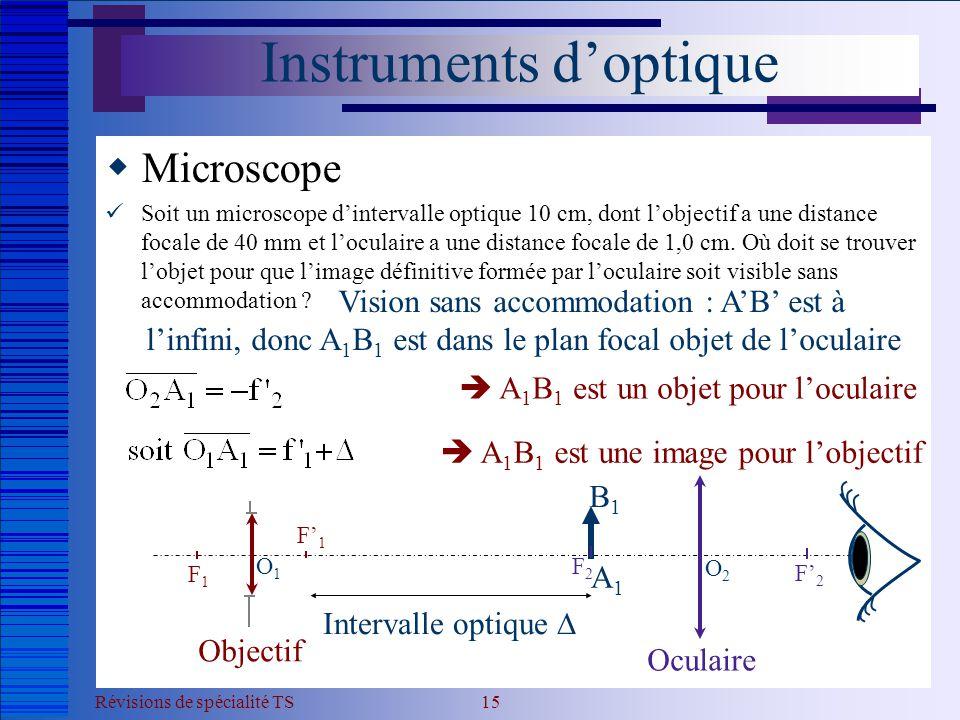 Révisions de spécialité TS 15 Instruments d'optique  Microscope  Soit un microscope d'intervalle optique 10 cm, dont l'objectif a une distance focal