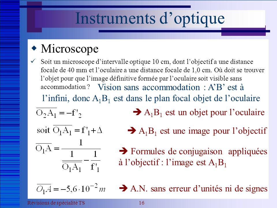 Révisions de spécialité TS 16 Instruments d'optique  Microscope  Soit un microscope d'intervalle optique 10 cm, dont l'objectif a une distance focal
