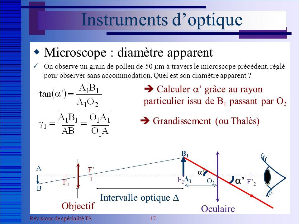 Révisions de spécialité TS 17  Microscope : diamètre apparent  On observe un grain de pollen de 50  m à travers le microscope précédent, réglé pour