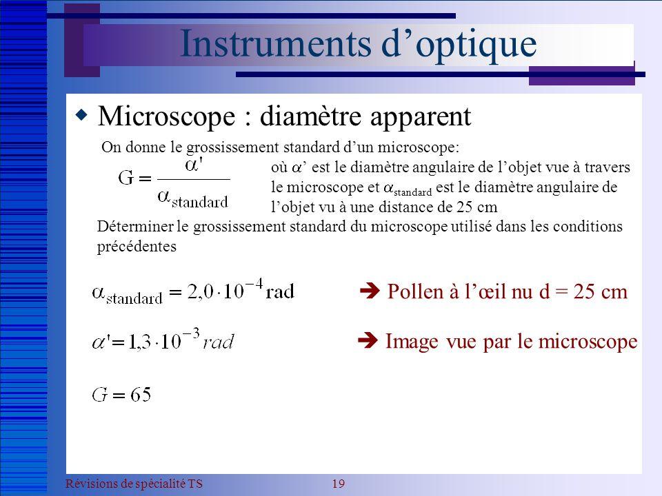 Révisions de spécialité TS 19  Microscope : diamètre apparent On donne le grossissement standard d'un microscope: où  ' est le diamètre angulaire de