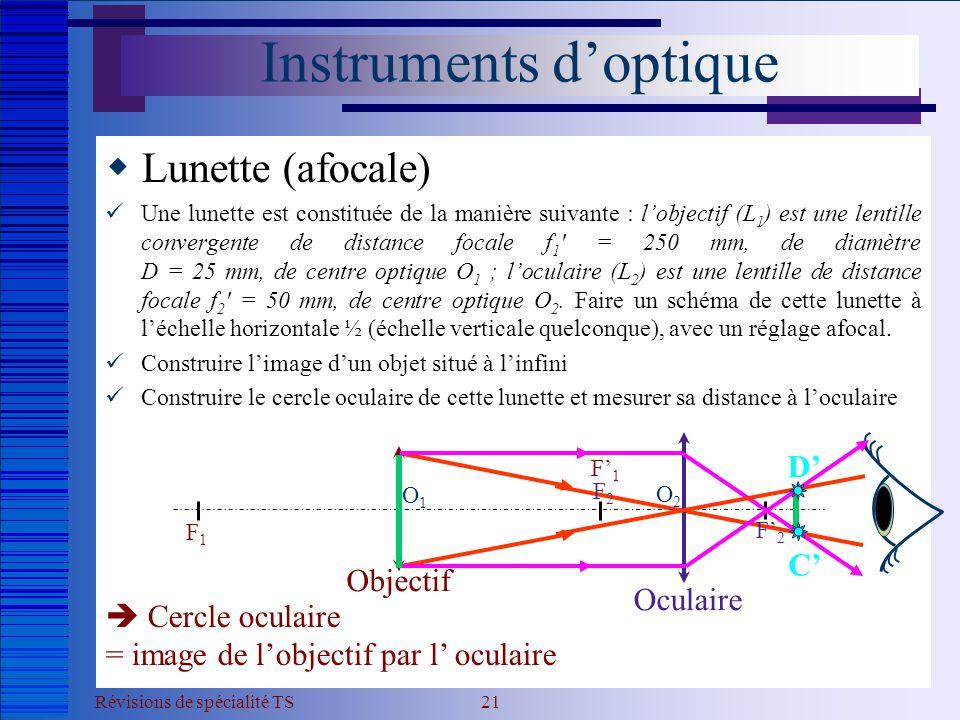 Révisions de spécialité TS 21 Instruments d'optique  Lunette (afocale)  Une lunette est constituée de la manière suivante : l'objectif (L 1 ) est un