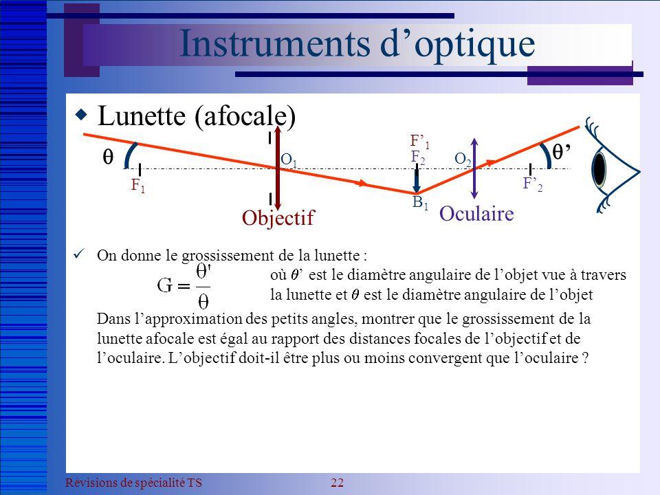 Révisions de spécialité TS 22 Instruments d'optique  Lunette (afocale)  On donne le grossissement de la lunette : où  ' est le diamètre angulaire d