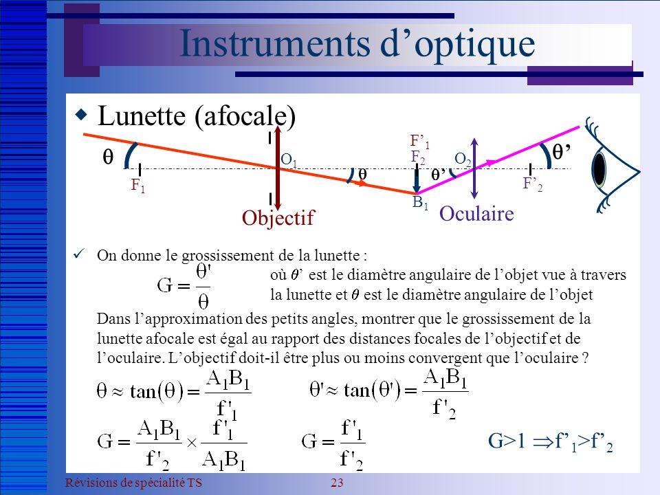 Révisions de spécialité TS 23 Instruments d'optique  Lunette (afocale)  On donne le grossissement de la lunette : où  ' est le diamètre angulaire d