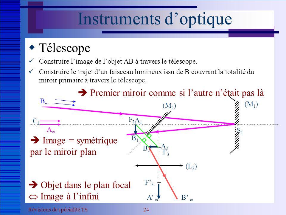 Révisions de spécialité TS 24  Télescope  Construire l'image de l'objet AB à travers le télescope.  Construire le trajet d'un faisceau lumineux iss