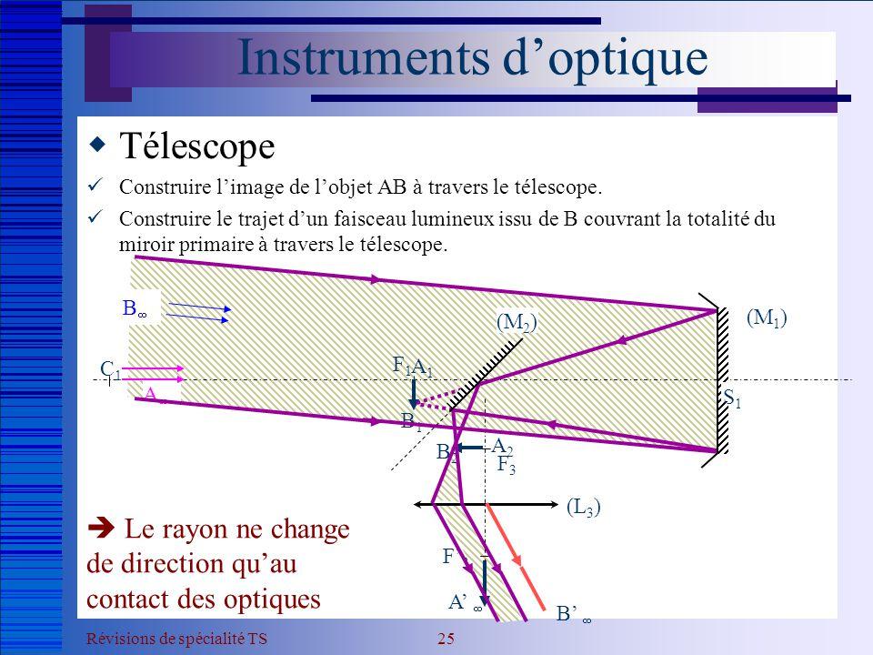 Révisions de spécialité TS 25  Télescope  Construire l'image de l'objet AB à travers le télescope.  Construire le trajet d'un faisceau lumineux iss
