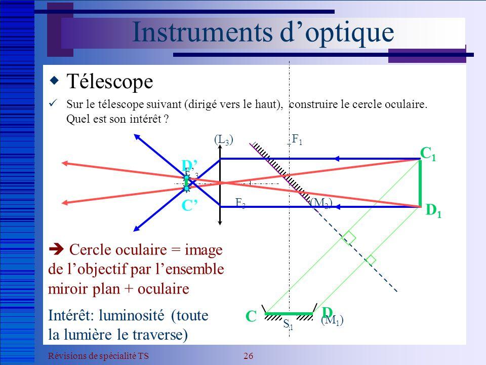 Révisions de spécialité TS 26 Instruments d'optique  Télescope  Sur le télescope suivant (dirigé vers le haut), construire le cercle oculaire. Quel