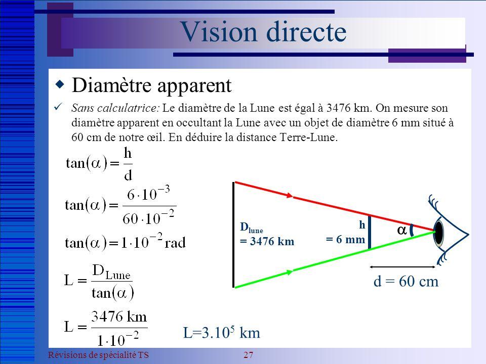 Révisions de spécialité TS 27  Diamètre apparent  Sans calculatrice: Le diamètre de la Lune est égal à 3476 km. On mesure son diamètre apparent en o