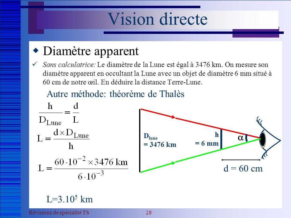 Révisions de spécialité TS 28  Diamètre apparent  Sans calculatrice: Le diamètre de la Lune est égal à 3476 km. On mesure son diamètre apparent en o