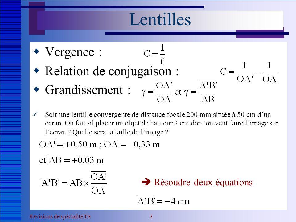 Révisions de spécialité TS 4 Lentilles  On place un objet à 5,0 cm d'une lentille inconnue.
