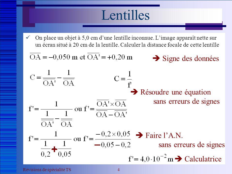 Révisions de spécialité TS 4 Lentilles  On place un objet à 5,0 cm d'une lentille inconnue. L'image apparaît nette sur un écran situé à 20 cm de la l