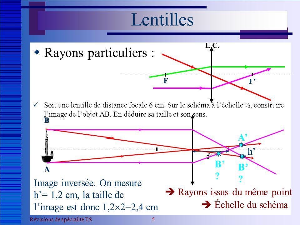 Révisions de spécialité TS 5 Lentilles  Rayons particuliers :  Soit une lentille de distance focale 6 cm. Sur le schéma à l'échelle ½, construire l'