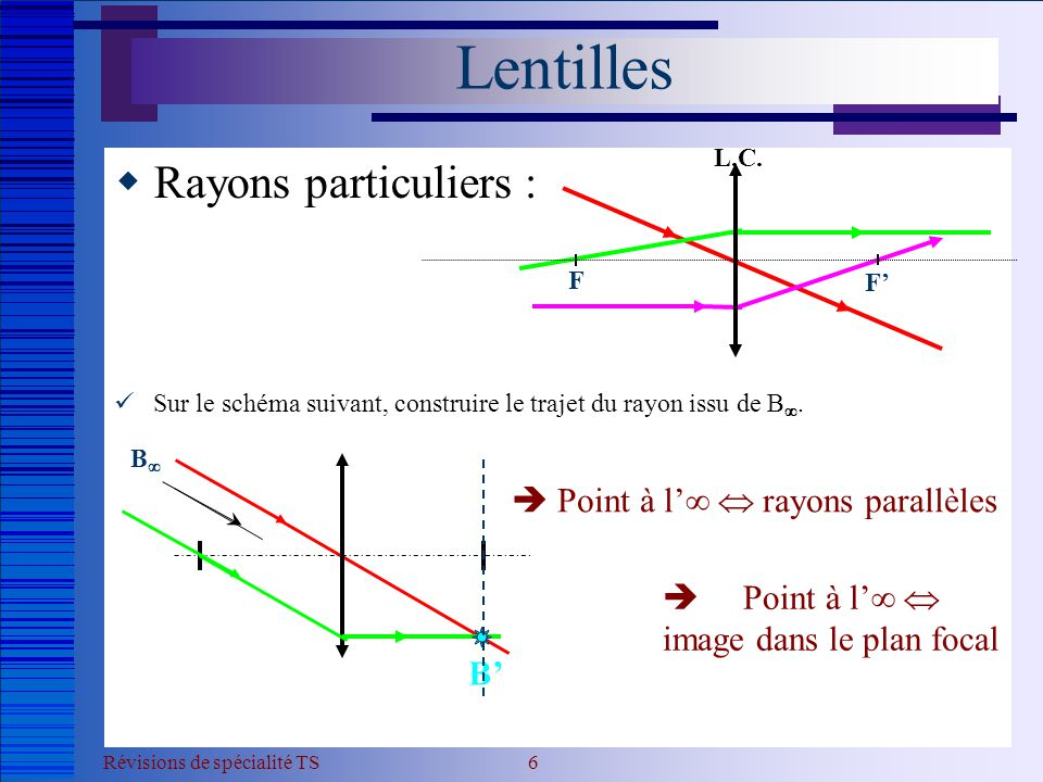 Révisions de spécialité TS 6 Lentilles  Rayons particuliers :  Sur le schéma suivant, construire le trajet du rayon issu de B . L.C. F' F  Point à