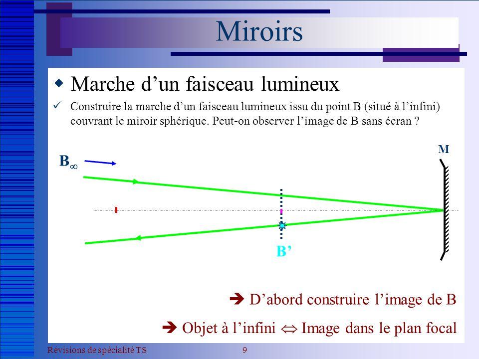 Révisions de spécialité TS 10  Marche d'un faisceau lumineux  Construire la marche d'un faisceau lumineux issu du point B (situé à l'infini) couvrant le miroir sphérique.