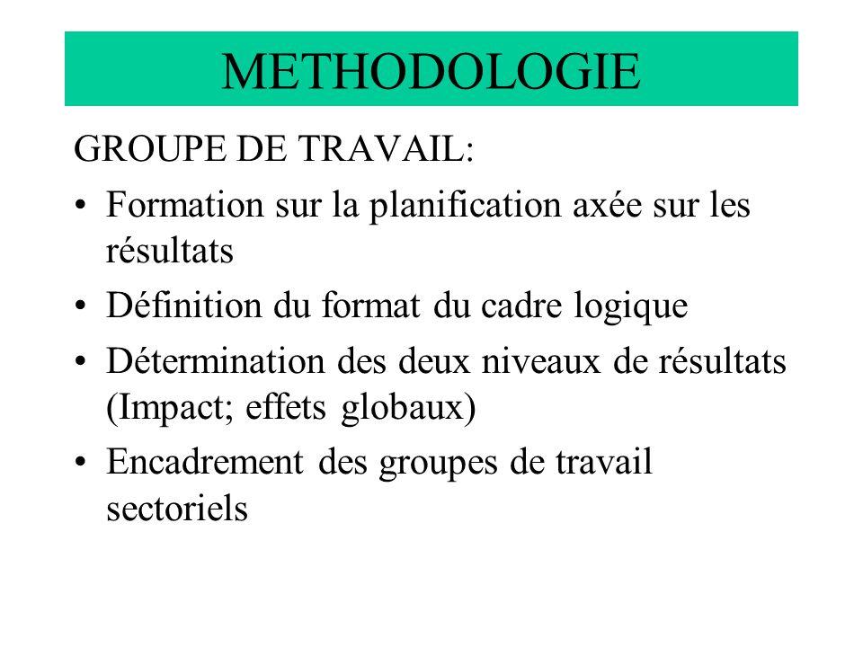 METHODOLOGIE GROUPE DE TRAVAIL: •Formation sur la planification axée sur les résultats •Définition du format du cadre logique •Détermination des deux niveaux de résultats (Impact; effets globaux) •Encadrement des groupes de travail sectoriels