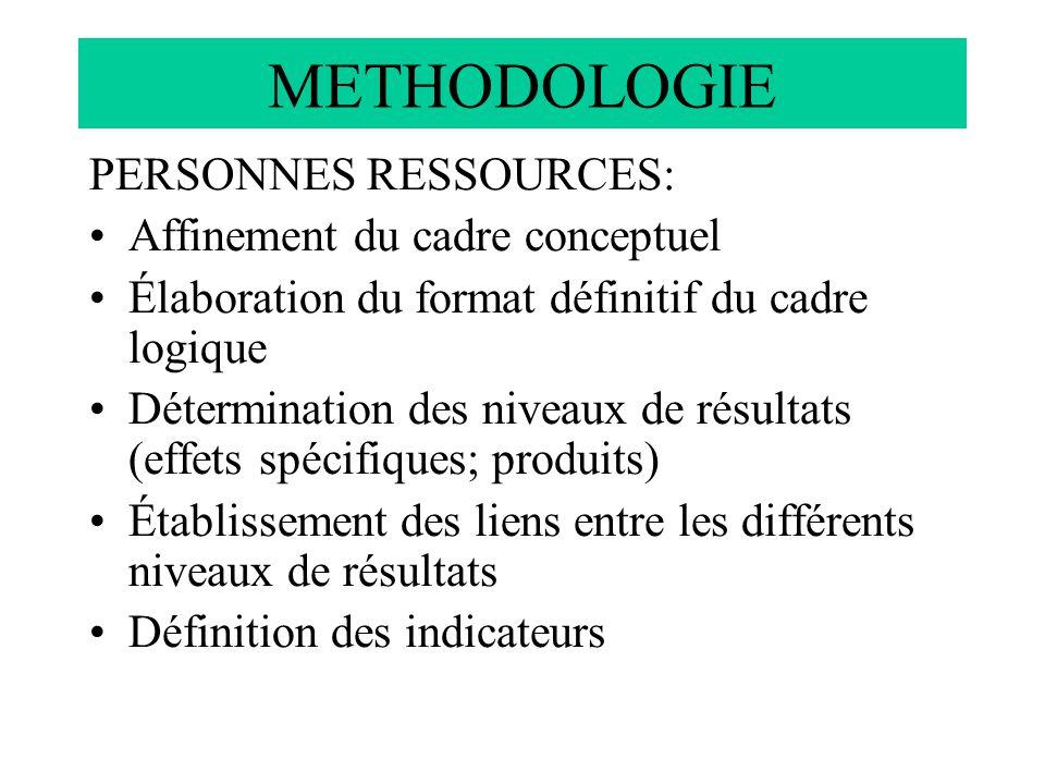 METHODOLOGIE PERSONNES RESSOURCES: •Affinement du cadre conceptuel •Élaboration du format définitif du cadre logique •Détermination des niveaux de résultats (effets spécifiques; produits) •Établissement des liens entre les différents niveaux de résultats •Définition des indicateurs
