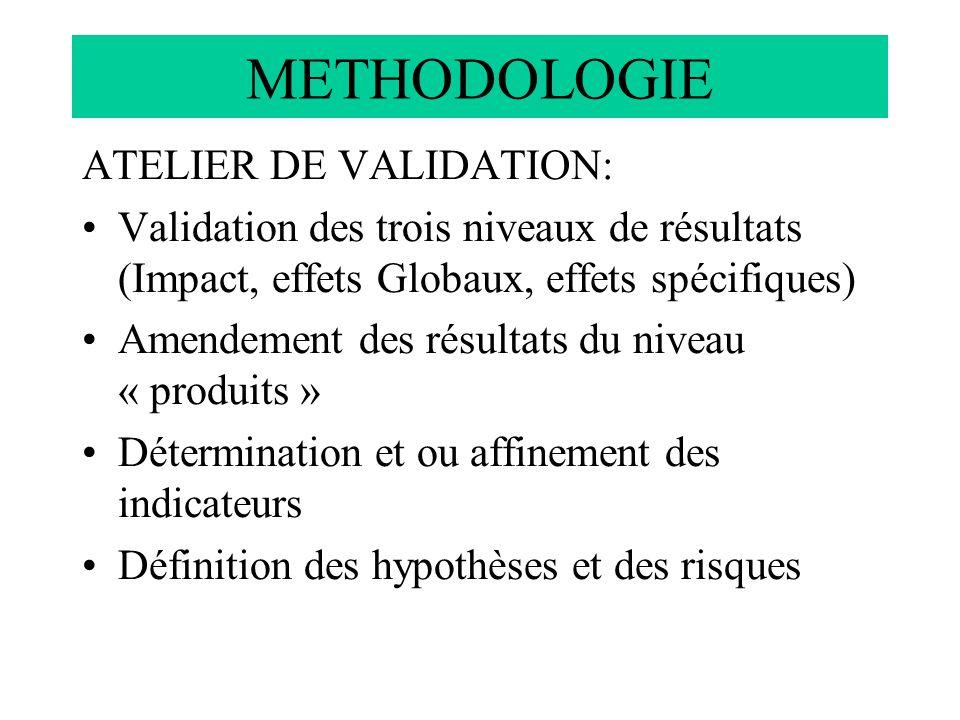 METHODOLOGIE ATELIER DE VALIDATION: •Validation des trois niveaux de résultats (Impact, effets Globaux, effets spécifiques) •Amendement des résultats du niveau « produits » •Détermination et ou affinement des indicateurs •Définition des hypothèses et des risques