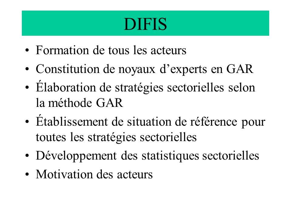 DIFIS •Formation de tous les acteurs •Constitution de noyaux d'experts en GAR •Élaboration de stratégies sectorielles selon la méthode GAR •Établissement de situation de référence pour toutes les stratégies sectorielles •Développement des statistiques sectorielles •Motivation des acteurs