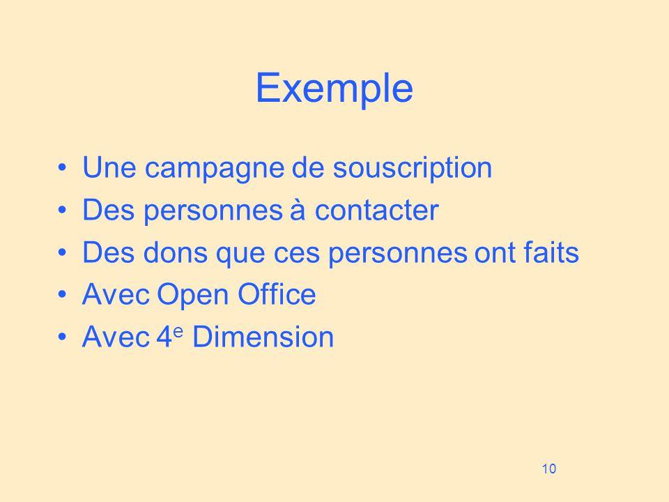 Exemple •Une campagne de souscription •Des personnes à contacter •Des dons que ces personnes ont faits •Avec Open Office •Avec 4 e Dimension 10