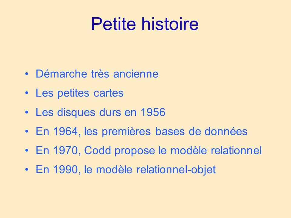 Petite histoire •Démarche très ancienne •Les petites cartes •Les disques durs en 1956 •En 1964, les premières bases de données •En 1970, Codd propose le modèle relationnel •En 1990, le modèle relationnel-objet