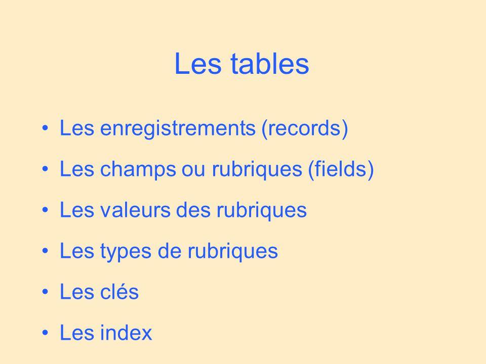 Les tables •Les enregistrements (records) •Les champs ou rubriques (fields) •Les valeurs des rubriques •Les types de rubriques •Les clés •Les index