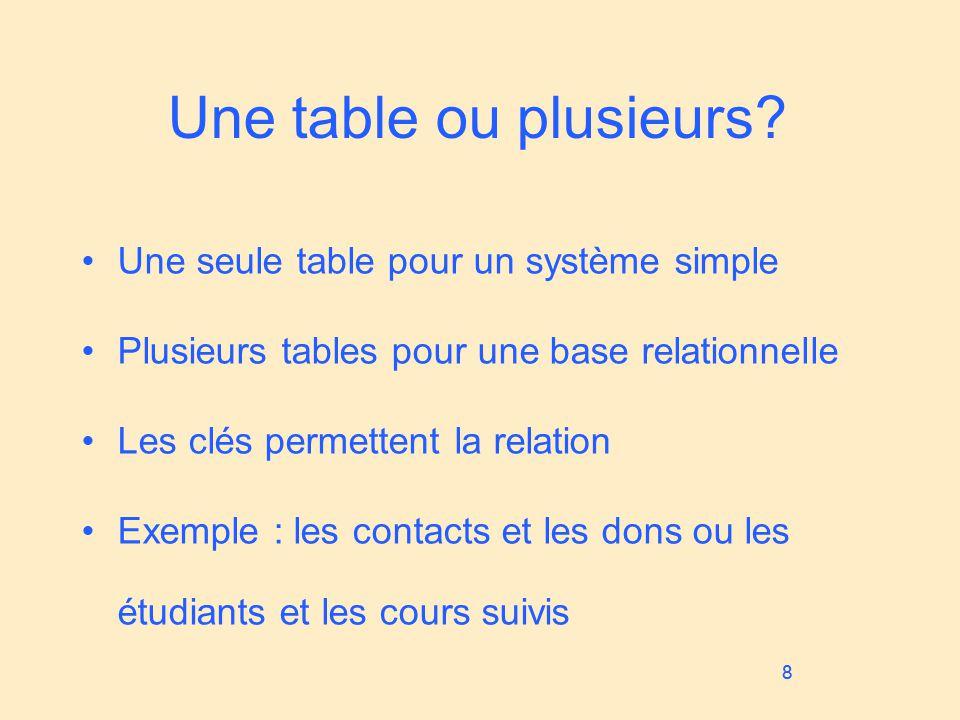 8 Une table ou plusieurs? •Une seule table pour un système simple •Plusieurs tables pour une base relationnelle •Les clés permettent la relation •Exem