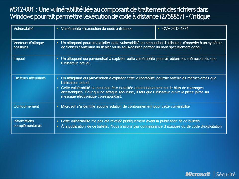 MS12-081 : Une vulnérabilité liée au composant de traitement des fichiers dans Windows pourrait permettre l exécution de code à distance (2758857) - Critique Vulnérabilité•Vulnérabilité d'exécution de code à distance•CVE-2012-4774 Vecteurs d attaque possibles •Un attaquant pourrait exploiter cette vulnérabilité en persuadant l utilisateur d accéder à un système de fichiers contenant un fichier ou un sous-dossier portant un nom spécialement conçu.